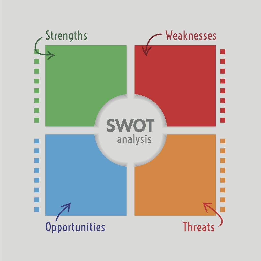 swot analysis of women Diabetes is the ninth-leading cause of death for women in high-income countries   our task was to do a swot analysis on gender perspectives in policy.